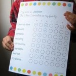 Use of Behavior Modification Charts for Children