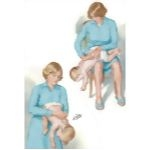 How To Do The Heimlich Maneuver For Toddlers?