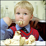Diet Portion Control Tips For Kids